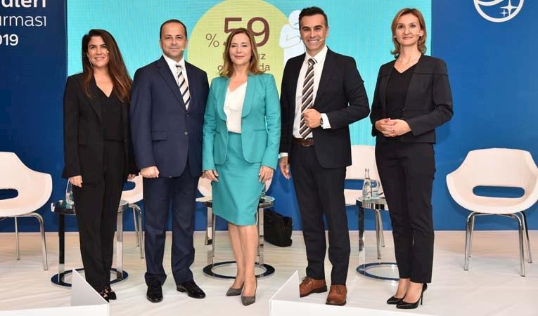 Philips Türkiye ve IPSOS'tan sağlık araştırması