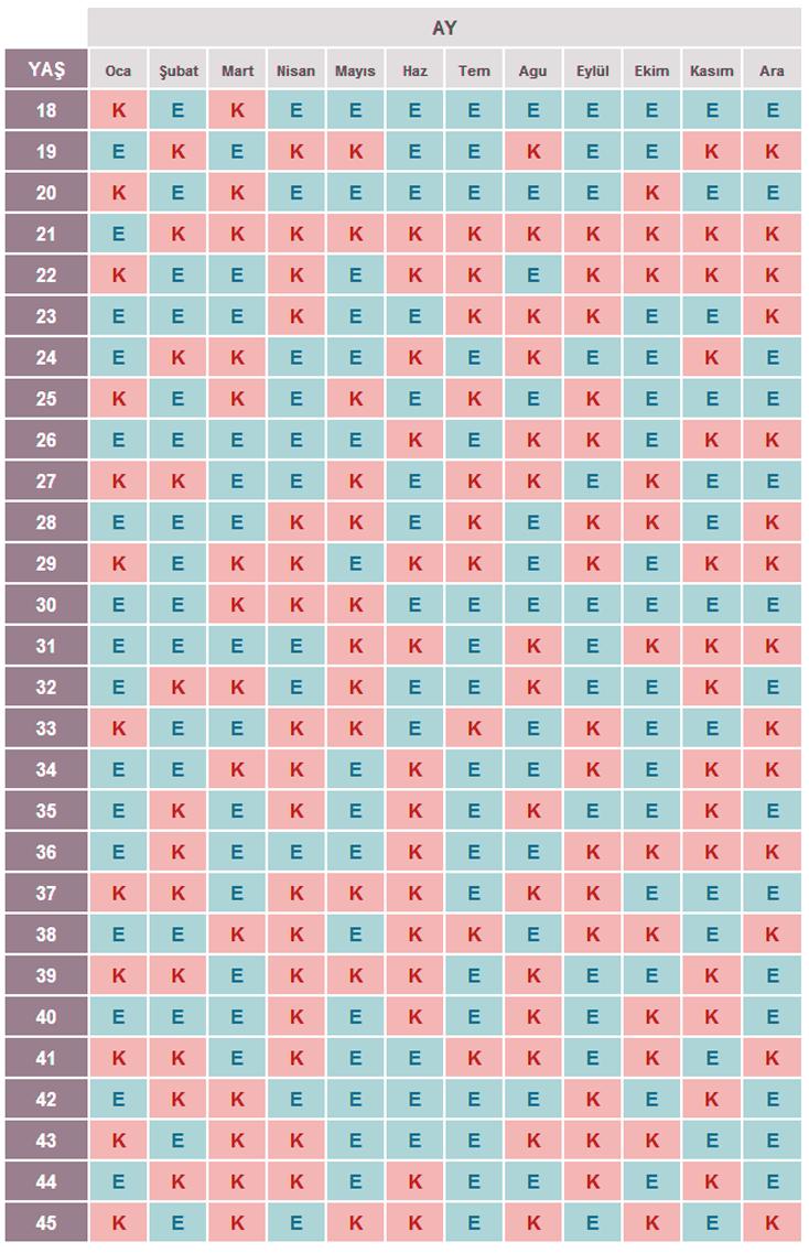 Çin Takvimi Chinese Calendar göre cinsiyet belirleme